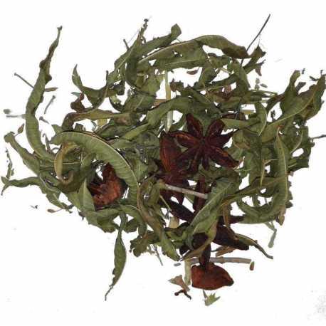 Stomach herbs